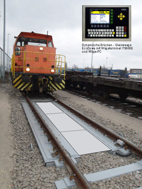 Eco-Rail-ST/BE Bild 1