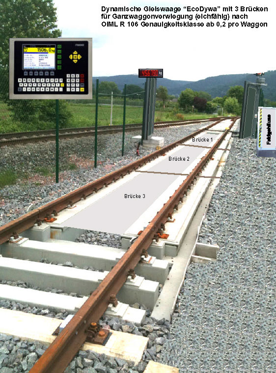 Eco-Rail-ST/BE Bild 2